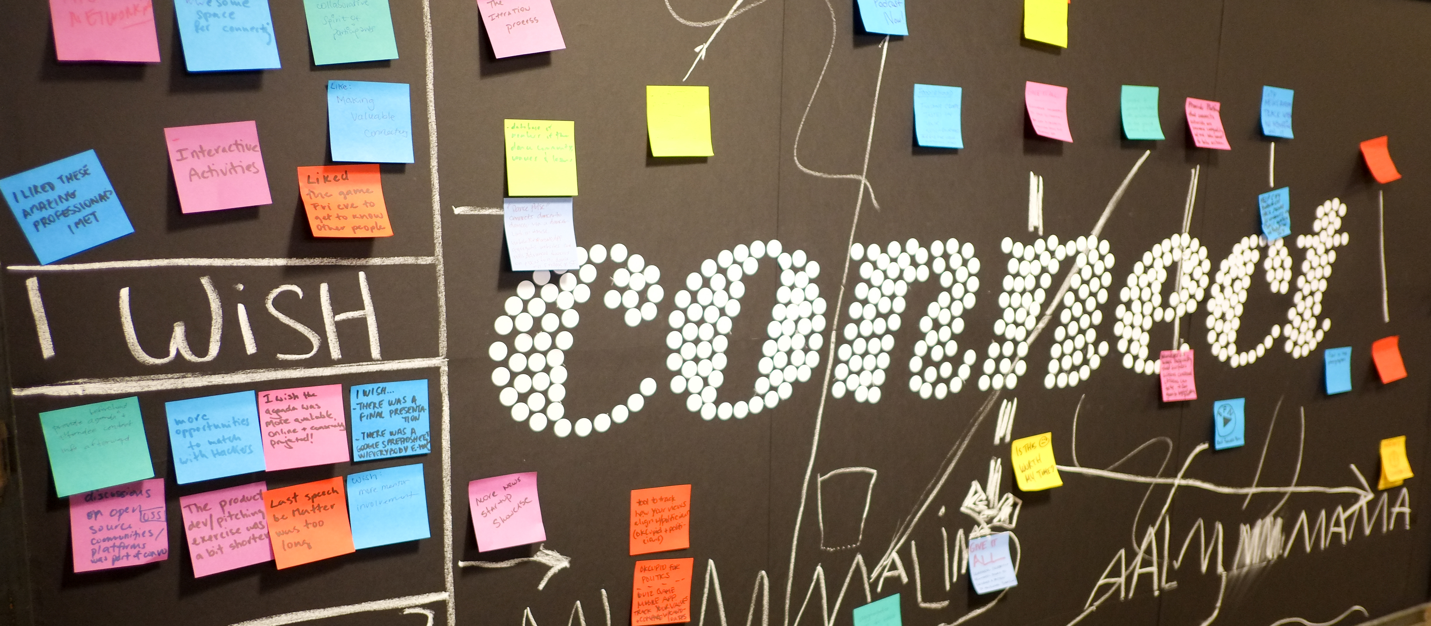 Connect Wall at Connect SF