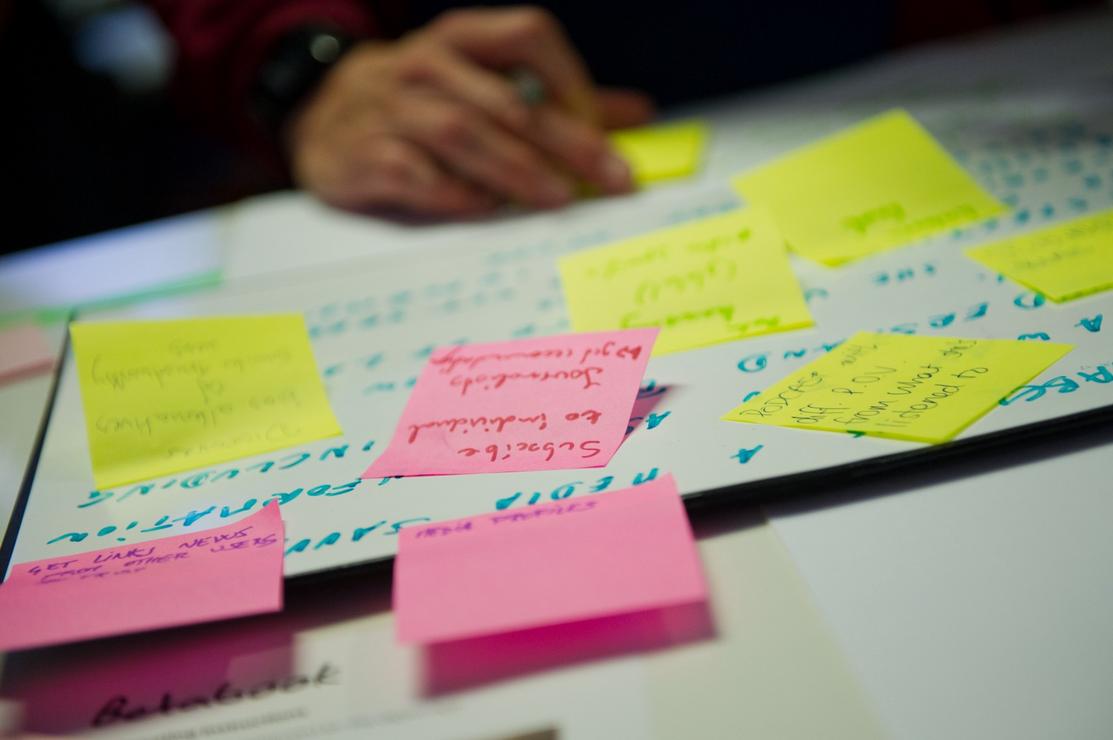 The future, inevitably, involves lots and lots of sticky notes