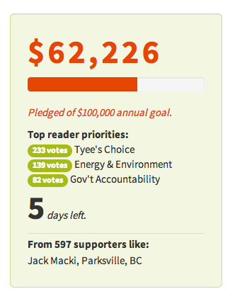 The Tyee's national campaign fundraising widget